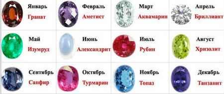 Камни обереги по знакам Зодиака, как правильно выбрать